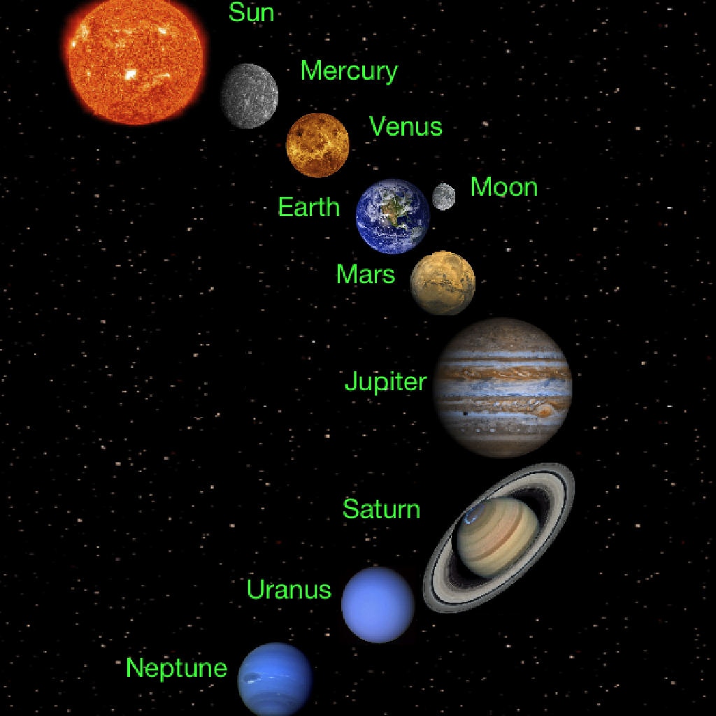 Solar System Illustration - Pics about space
